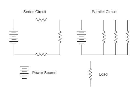 Understanding Basic Electrical Math Alaskan Aviation