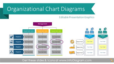 creative organization structure charts powerpoint diagrams