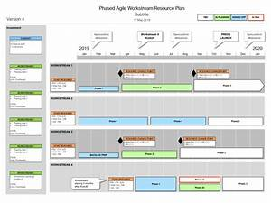 Microsoft Project Agile Template Show Your Project Resource Changes With This Powerpoint