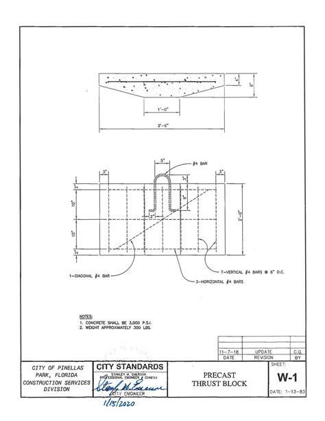 Standard Details Potable Water | Pinellas Park, FL