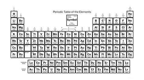 Free Printable Periodic Table with Charges of Elements ...