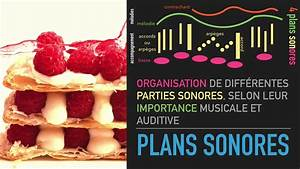 Plans Sonores