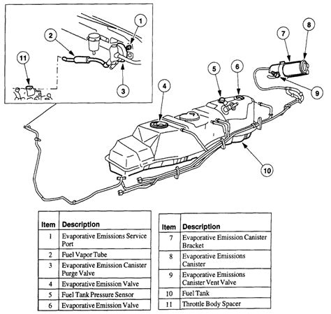 2004 Ford F150 Fuel Tank Diagram by I Also A Recurring P0442 How Can I Clear The Code On