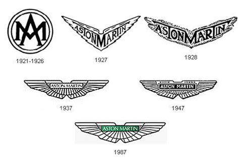 Aston Martin Logo by Cars In Focus