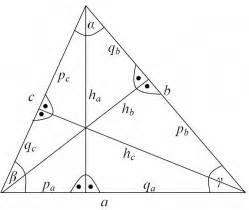 Nullstellen Berechnen Komplexe Zahlen : mathematik mit vba teil 3 dreiecksberechnung sourcecode austausch vb paradise 2 0 die ~ Themetempest.com Abrechnung