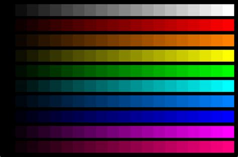 display color calibration beeldscherm kalibreren fotovideo nu