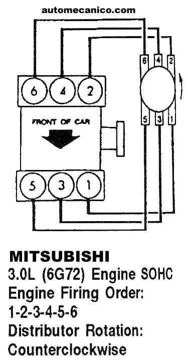2003 3 8 Mitsubishi Wire Diagram by Mitsubishi Eclipse Questions Firing Sequence Cargurus