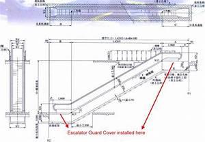 Escalator Guard Cover Manufacturer Escalator Part