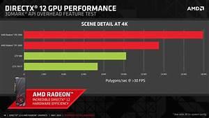 Fps Berechnen : directx 12 amd vergleicht sich mit nvidia und u ert sich zu crossfire unter dx12 hardwareluxx ~ Themetempest.com Abrechnung