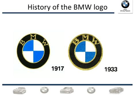 bmw logo originate  bimmertimes