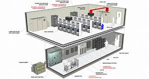 Private Data Center Solutions