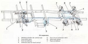 Bus Air Suspension System Diagram