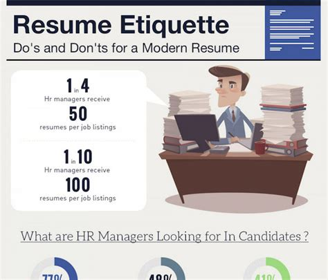 resume formatting dos and donts infographic r 233 sum 233 dos and don ts designtaxi