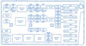 Daewoo Kalos 2005 Fuse Box  Block Circuit Breaker Diagram