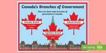canada form of government canada s branches of government large display poster