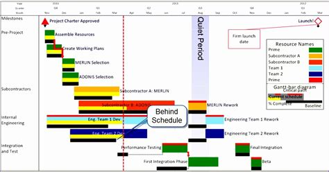 gantt chart template  excel excel templates