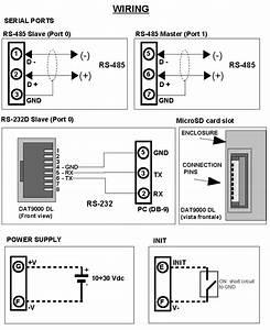 Modbus Rtu Datalogger Dat9000dl With Ethernet Interface
