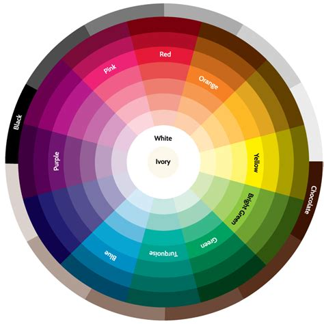 color mixing wheel color mix guide satin cake tutorials