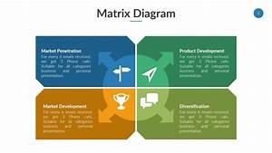 Microsoft Powerpoint Matrix Diagram