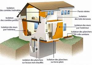 guide de lisolation phoniquetravaux d39isolation thermique With isolation phonique maison mitoyenne