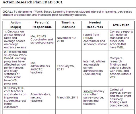 research plan quotes about plan 82 quotes