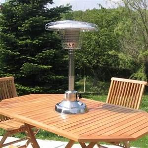 Parasol Chauffant Castorama : table jardin auchan table jardin grosfillex auchan le ~ Edinachiropracticcenter.com Idées de Décoration