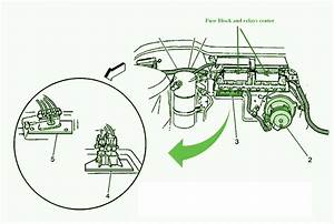 94 Bonneville Fuse Diagram