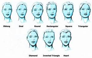 Different Types Of Bangs Chart Best Face Shape For Men Slim Or Round Bodybuilding
