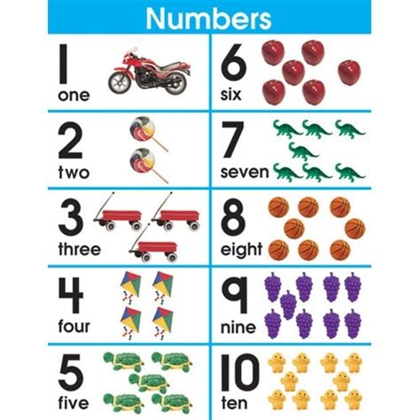 numbers for preschool 10 images about numbers activities for preschool on 663
