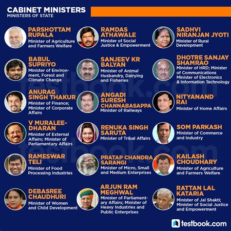 List Of Current Cabinet Ministers by Cabinet Ministers Of India 2019 Pdf Updated List Of Pm