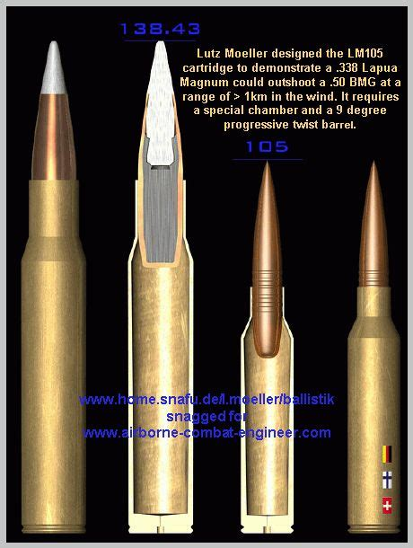 25+ Best Ideas About 338 Lapua Magnum On Pinterest