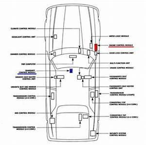 chevrolet v12 engine ferrari v6 engine wiring diagram odicis With box diagram furthermore jaguar xj8 fuse box diagram further jaguar xjs