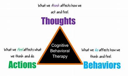 Cbt Resources Depression Cognitive Therapy Behavioral Counseling