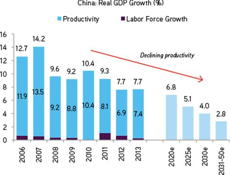 china statistics bureau april 2014 basilio chen