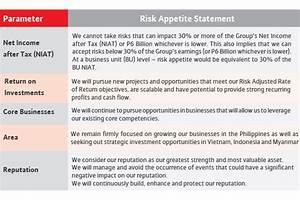 Aboitiz Group Risk Appetite