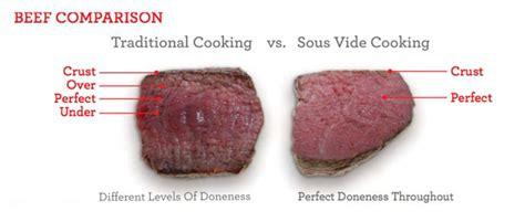 recette cuisine sous vide mastering sous vide cooking methods evermore farm