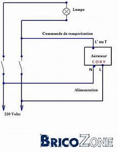 Extracteur D Air Electrique : branchement d 39 un extracteur d 39 air avec fonction timer ~ Premium-room.com Idées de Décoration