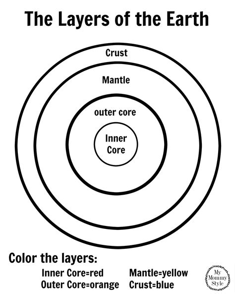 layers of the earth coloring page with printable earth