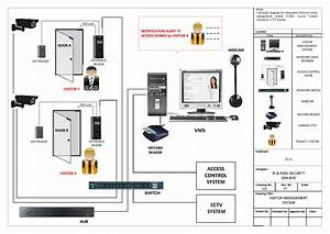 Ptz Controller Wiring Diagram Collection