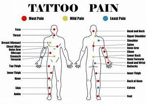 9 Places To Get A Tattoo If You U0026 39 Re A Baby When It Comes To