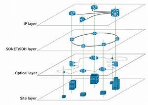 File Network Overlay Svg