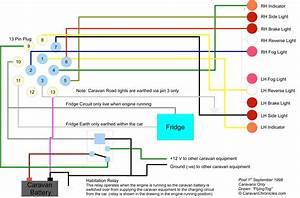 Wiring Diagram Talbot Express Motorhome