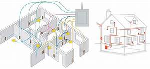 House Wiring Tricks And Techniques Followed By Professionals