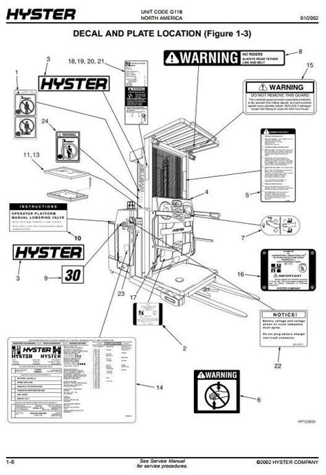 Crown Forklift Wiring Diagram