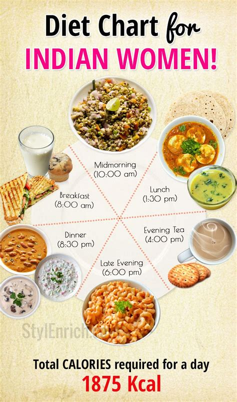 diet chart  indian women   healthy lifestyle