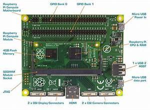 Compute Module Io Board  U2013 Raspberry Pi Projects
