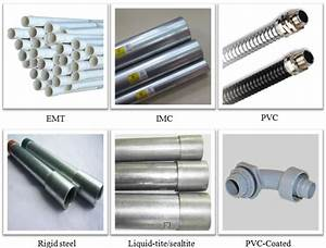 Wire Conduit Types - Bing images