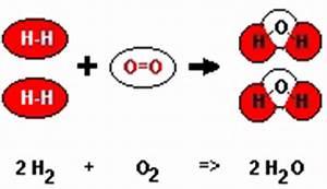 Reaktionsgeschwindigkeit Berechnen : swisseduc chemie lernaufgabe reaktionsgleichungen ~ Themetempest.com Abrechnung