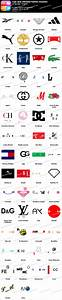 Fashion Brand Logos And Names List - Latest Trend Fashion