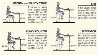 Kitchen Table Counter Height Sets